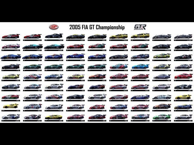 FIAGT 2005 Mod