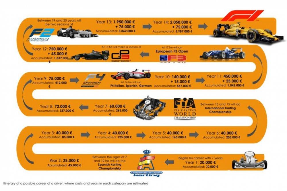 Business_Sport_F1-1024x682[1].jpg