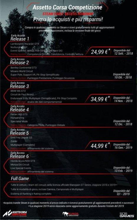 ACC prezzi.jpg