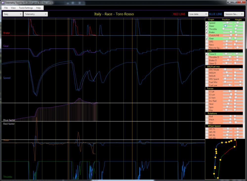 V9_F1_telemetry.png