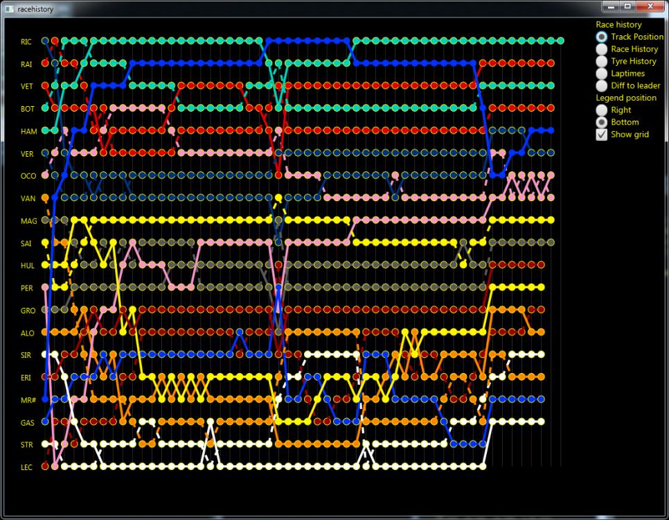 V9_F1_track_position.png