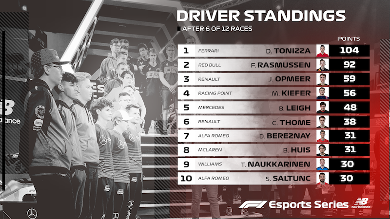 Driver-Standings.png