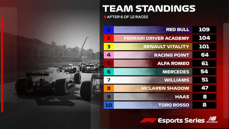 Team-Standings.png