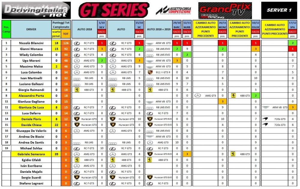GTSeries_SERVER1_finale.jpg