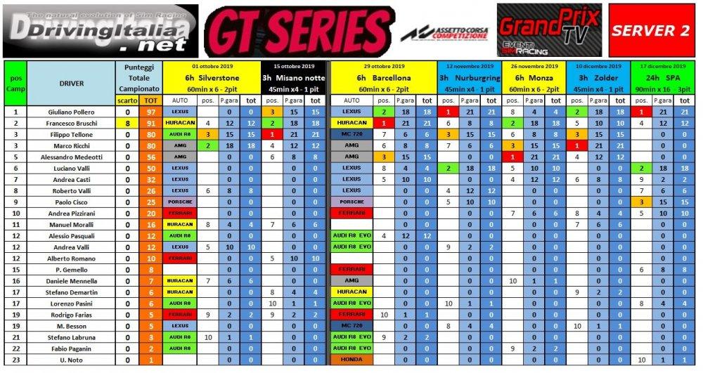 GTSeries_SERVER2_finale.jpg