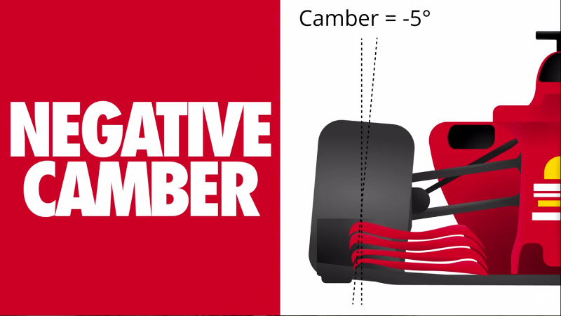 camber-negativo.png.85aed1b7f3ffe2243bf07771ab99e2cd.png