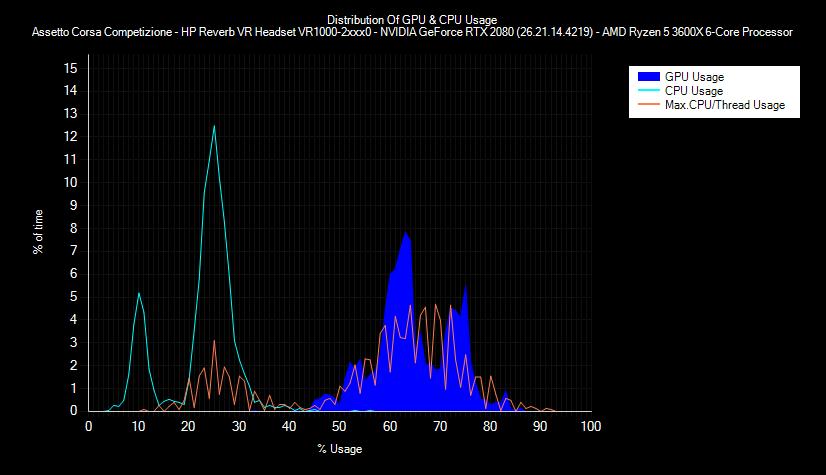 GPU&CPU # Assetto Corsa Competizione # HP Reverb VR Headset VR1000-2xxx0 # 23_02_2020 16_27_23.png