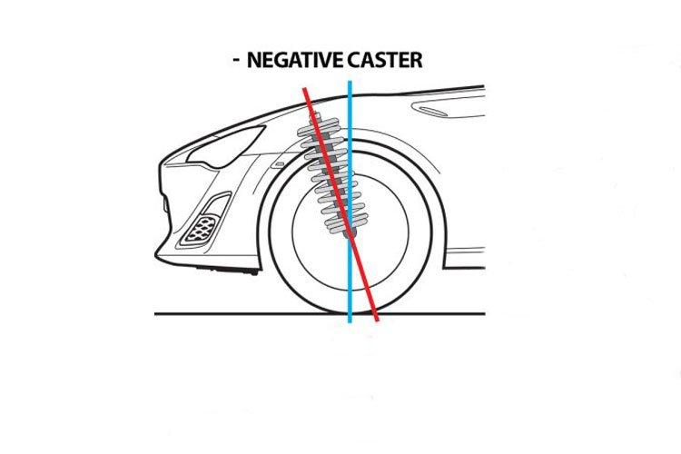 caster-.jpg.e5717415bdbfa5ed4ddc25ab640f7fac.jpg
