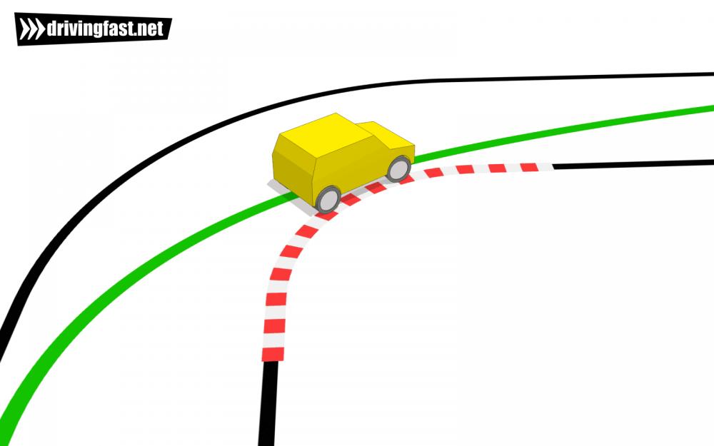 curva2.thumb.png.a378eb53e389ce469266de422cea8031.png