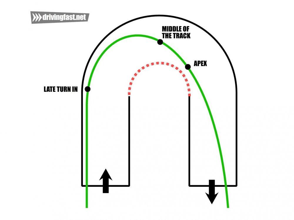 curva4.thumb.jpg.7e5075d4ddbd6ca7642ccf5f4d10ef19.jpg