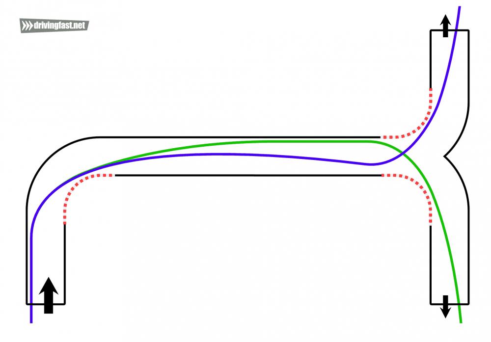 curva5.thumb.png.5821db41a38aa972ec8380a19b5f25c9.png
